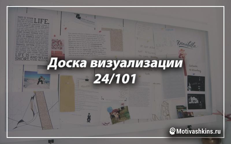 Доска визуализации 24/101